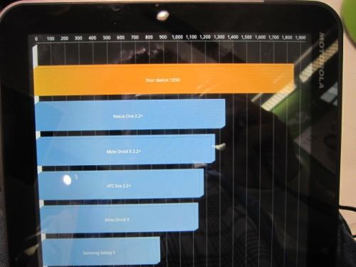 XOOM(TBi11M) quadrant standard