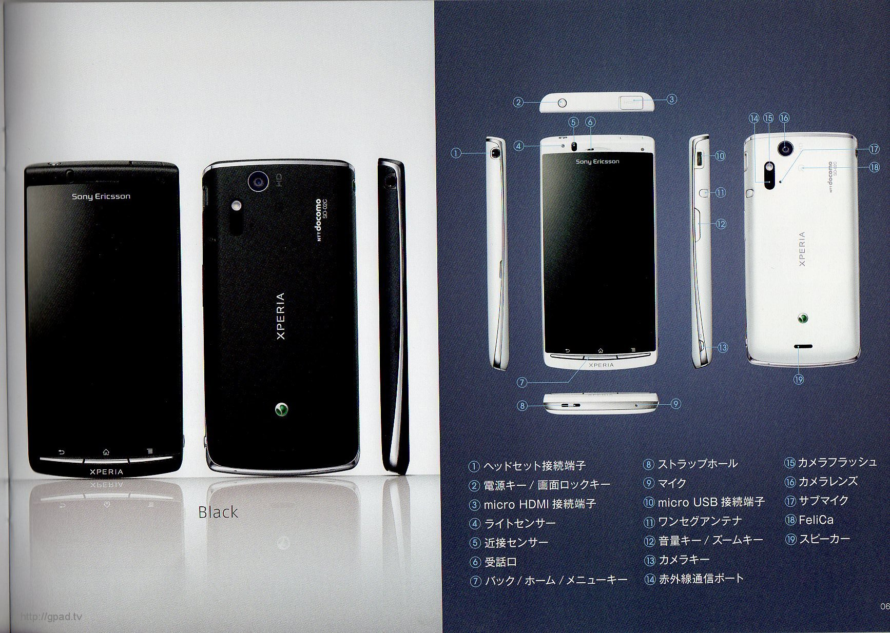 Xperia acro SO-02C Page5