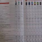 ドコモ2013-2014冬春モデル一部機種の発売日一覧(非公式)