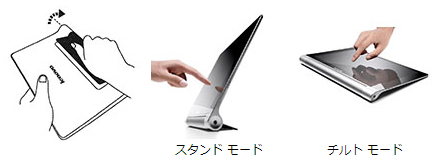 yoga_tablet