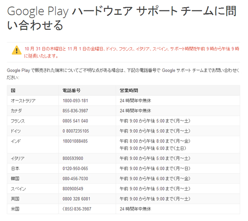 googleplay_support_tell