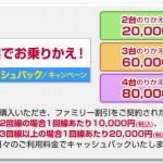 ドコモオンラインショップで「家族でお乗りかえ!キャッシュバックキャンペーン」が開始、1回線あたり最大20,000円をキャッシュバック