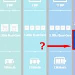 GALAXY S5には2.1GHzオクタコアCPU搭載モデルも存在することが判明