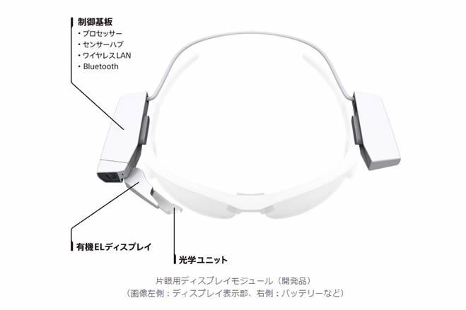 ソニーが普通のメガネをウェアラブル端末化するモジュールを開発。2015年内の発売目指す