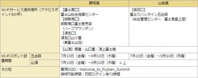fujisan_wi-fi_1