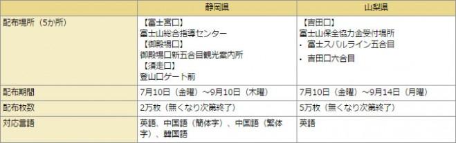 fujisan_wi-fi_2
