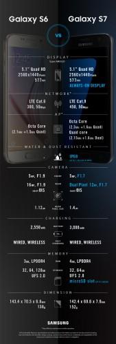 Galaxy-s6-s7-Comparison_0222
