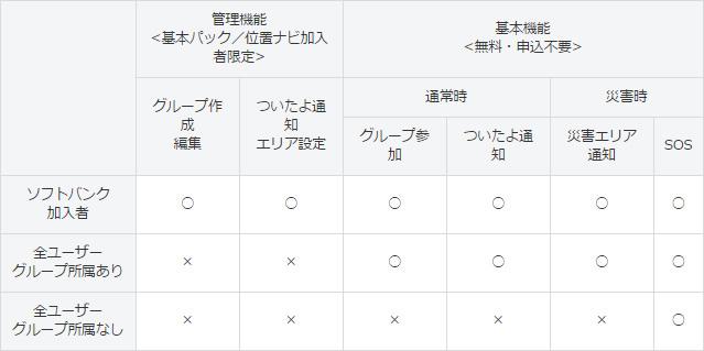 mimamorimap_member