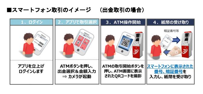seven_bank_smartphone_torihiki