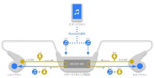multilivemonitorearphone3