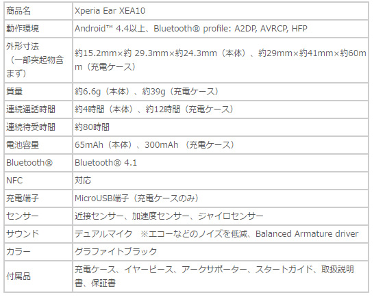 xperia_ear_spec